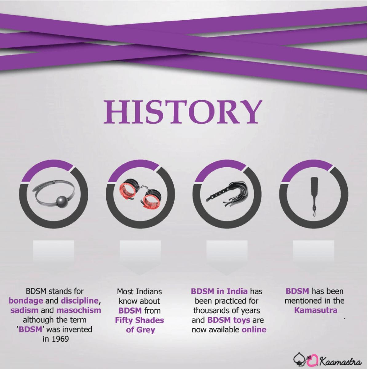 BDSM HISTORY