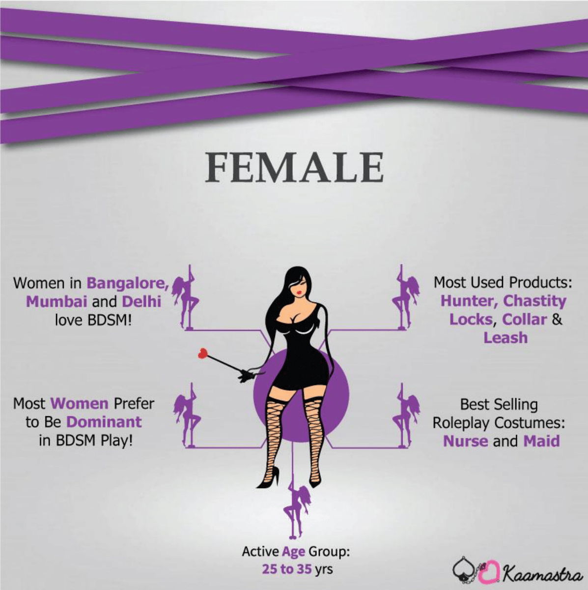 Female BDSM