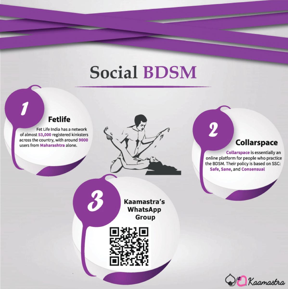 Social BDSM
