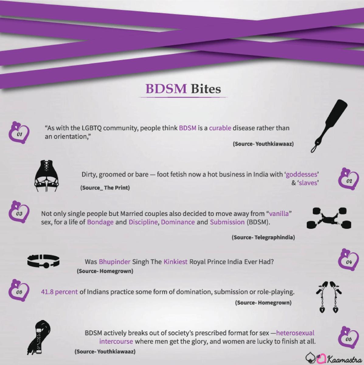 BDSM Bites
